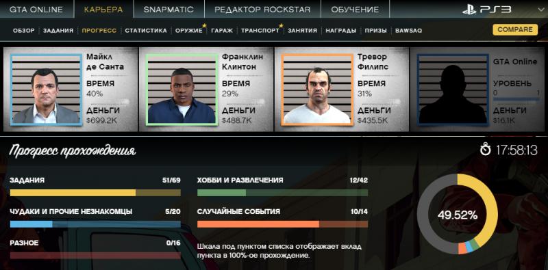[�����] ������� PSN (PS3, PS4) �� ������� GTA V (Social Club)