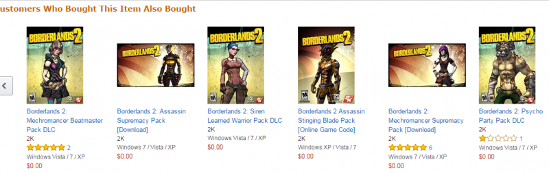 Borderlands 2 FREE DLC