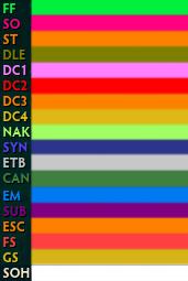 как сделать цветной текст в поинт бланк