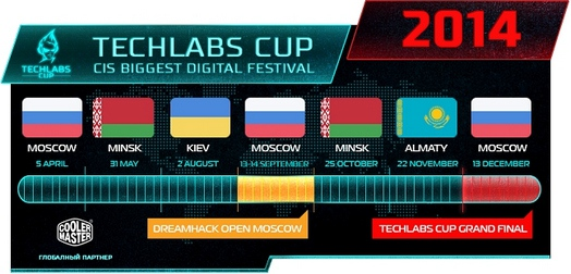 ���������� ������ - TECHLABS CUP 2014